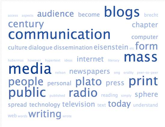 Tag Cloud with key words